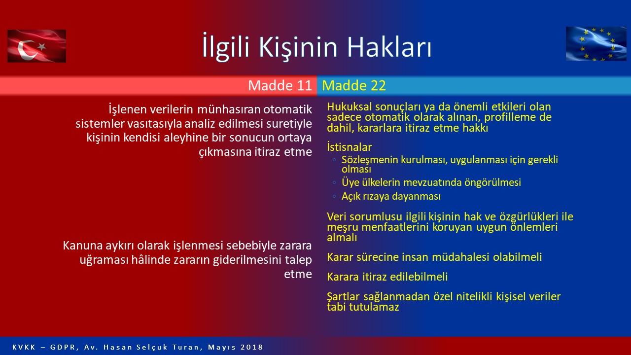 KVKK-GDPR-021