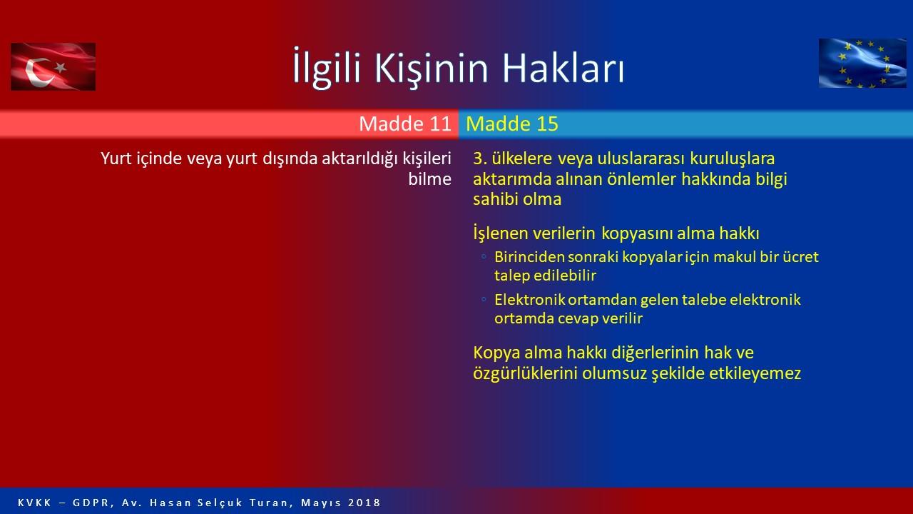 KVKK-GDPR-027