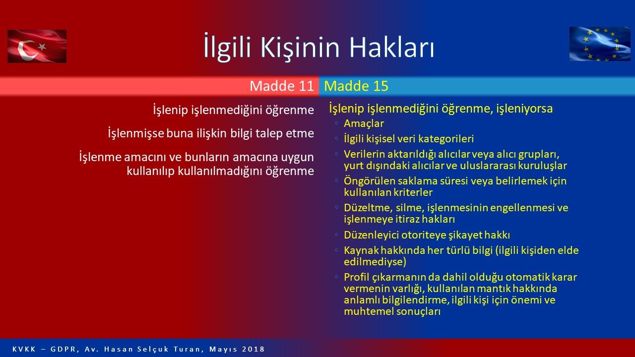 KVKK-GDPR-028