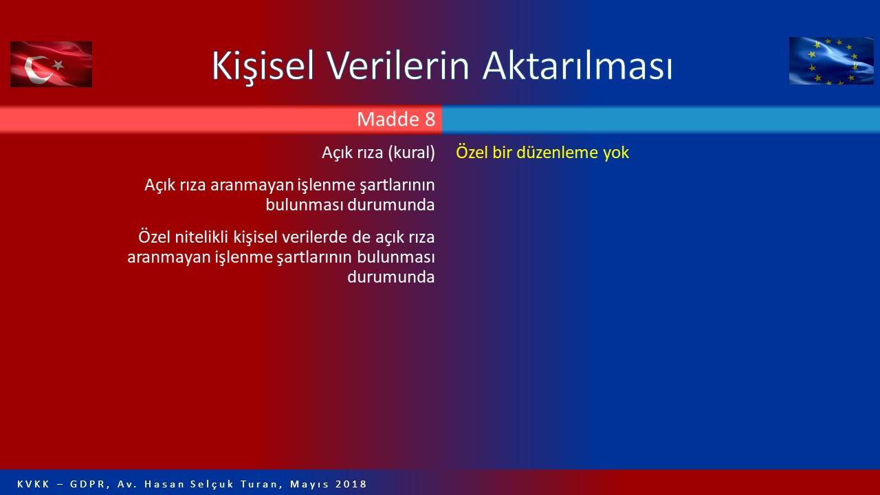 KVKK-GDPR-036