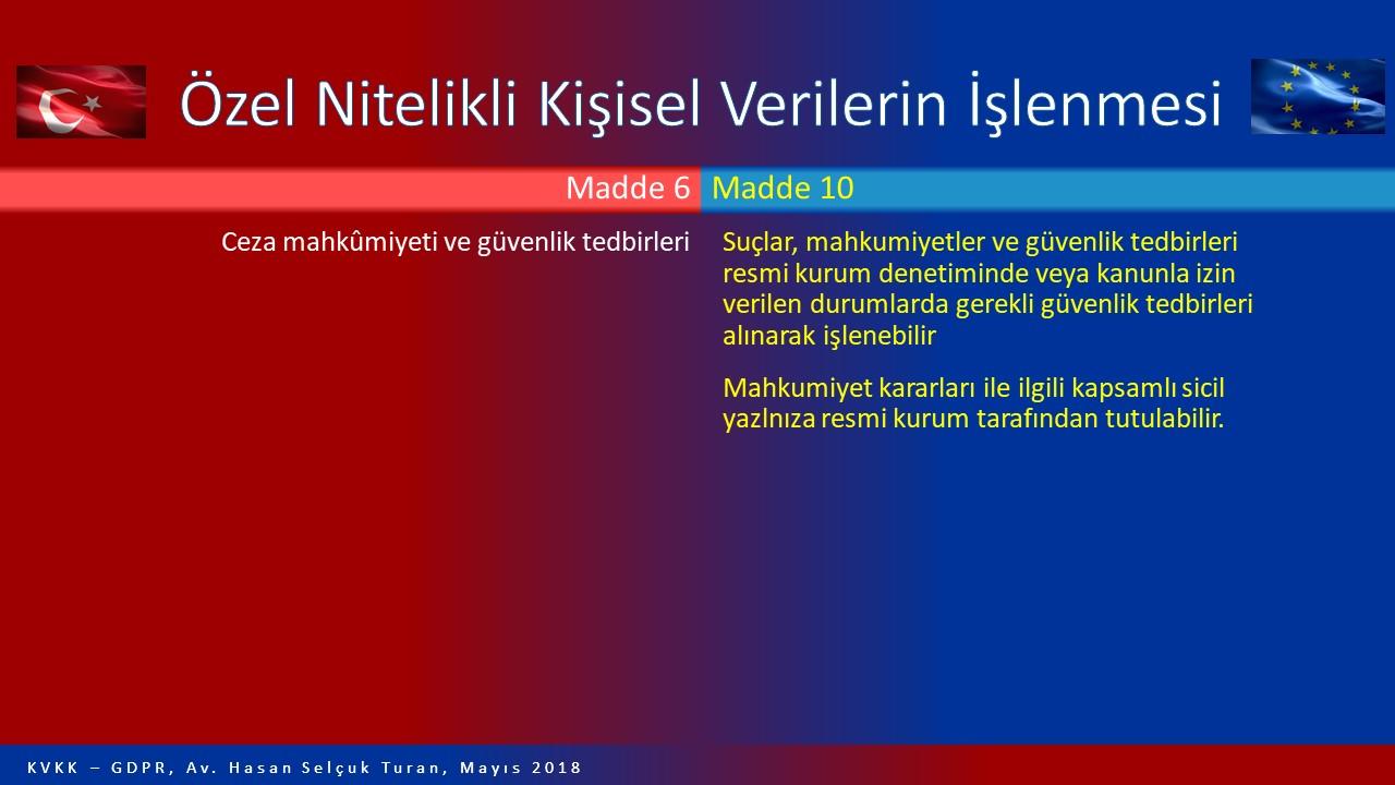 KVKK-GDPR-039